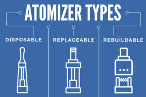 ATOMIZER TYPES