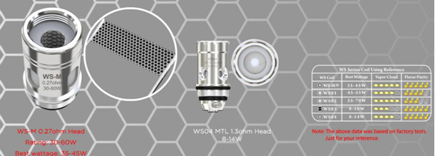 WS-M coil in stock